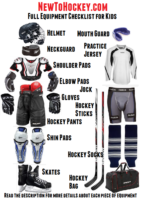 Safety & Risk Management – Nanaimo Minor Hockey Association